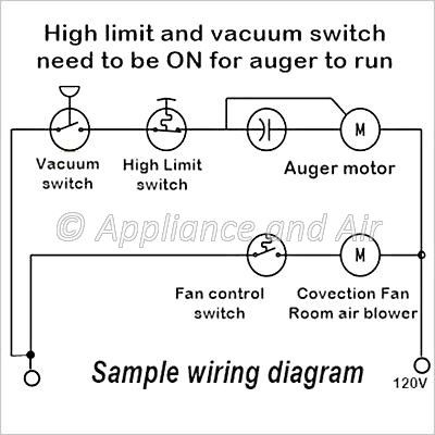 wiring diagram heater safety switches